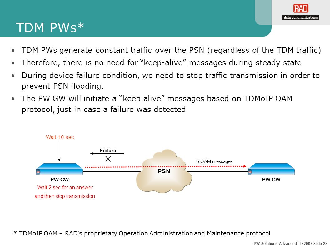 PW Solutions Advanced TS2007 Slide 28 TDM PWs* TDM PWs generate constant traffic over the PSN (regardless of the TDM traffic) Therefore, there is no n