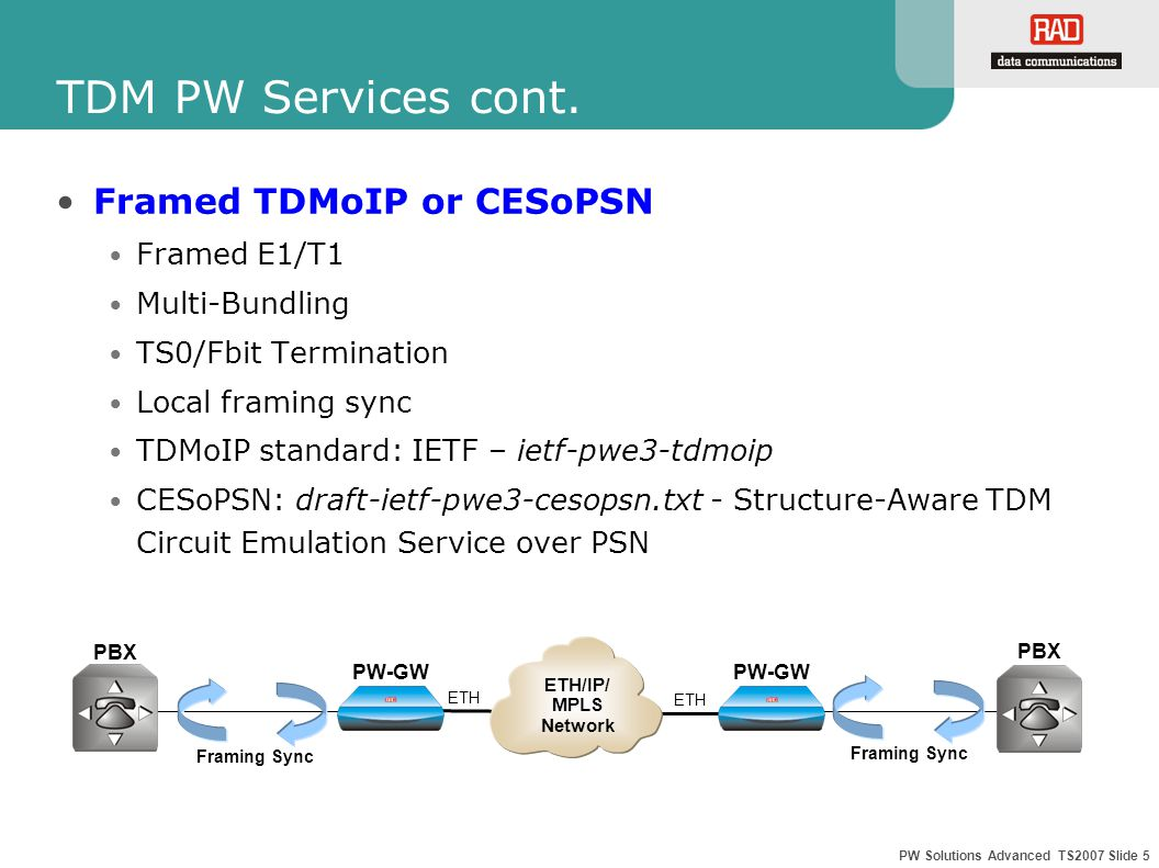 PW Solutions Advanced TS2007 Slide 6 ETH (12) ETH type 0800 (2) IP Header (20) UDP Header (8) ETH (12) IP type 0800 (2) IP Header(20) ETH (12) MPLS type 8847 (2) Tunnel Label (4) TDM PW Encapsulation Format Overhead size: IP: 46 bytes MPLS: 30 bytes UDP: 50 bytes *HDLC encapsulation is done according to IP/MPLS: RFC 4618 PW label (4) TDM CW (4) PW label (4) IPIP MPLS UDP TDM/HDLC Payload CRC
