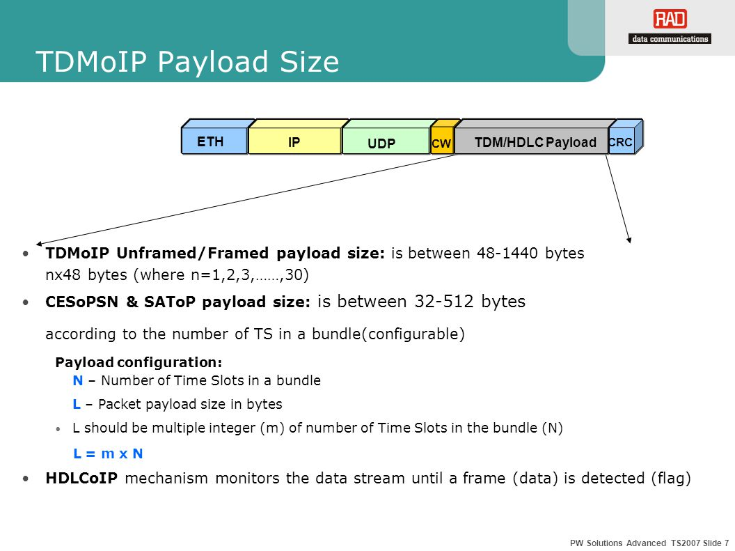 PW Solutions Advanced TS2007 Slide 7 TDMoIP Payload Size TDMoIP Unframed/Framed payload size: is between 48-1440 bytes nx48 bytes (where n=1,2,3,……,30