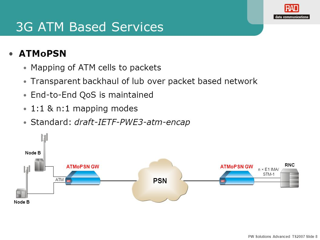 PW Solutions Advanced TS2007 Slide 9 ATMoPSN Overhead size: IP: 45 bytes MPLS: 29 bytes ETH(12) MPLS Type(2) Tunnel Label(4) PW Label (4) ATM* CW (3) Cell Header* ATM PayloadCRC (4) ETH(12) IP Type(2) IP Header(20) PW Label(4) ATM* CW(3) Cell Header* ATM Payload CRC (4) *Cell Header – In VCC mode – 1 byte per cell, In VPC mode – 3 bytes per cell Control word – Has a different format for each PW type (optional for some PW types)