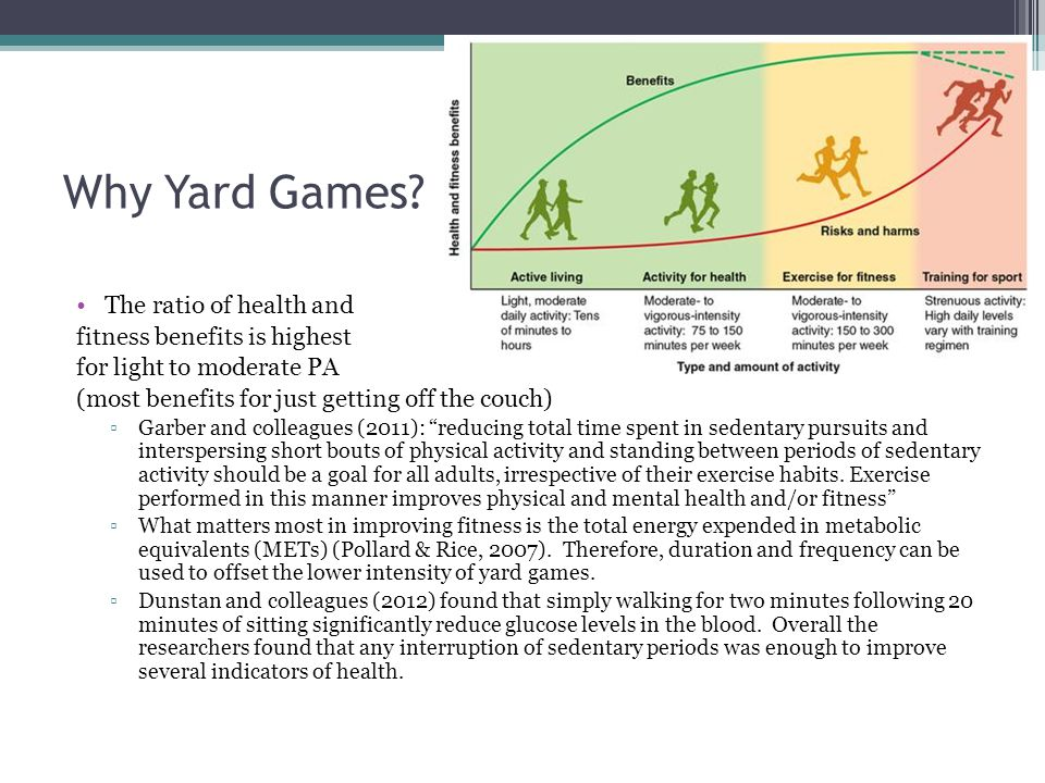 Why Yard Games? The ratio of health and fitness benefits is highest for light to moderate PA (most benefits for just getting off the couch) ▫Garber an