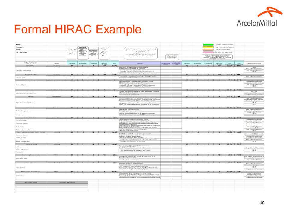 Formal HIRAC Example 30