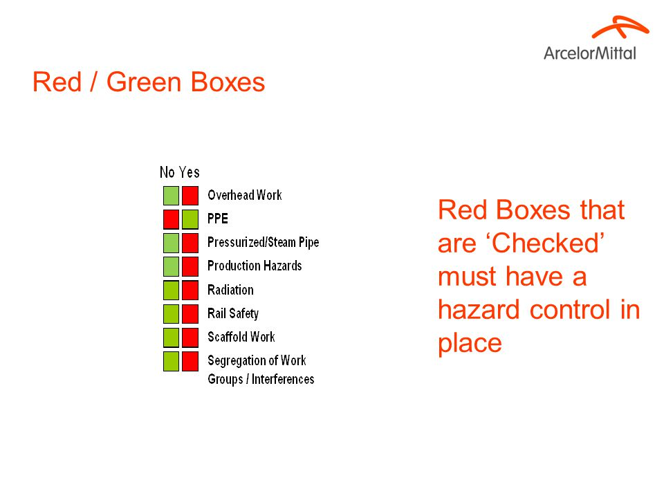 Red / Green Boxes Red Boxes that are 'Checked' must have a hazard control in place