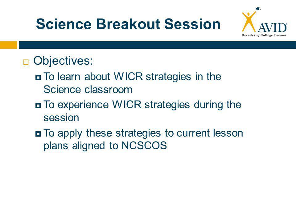 Incorporating WICR into you lesson plans  How will you highlight the WICR strategies used during the lesson.