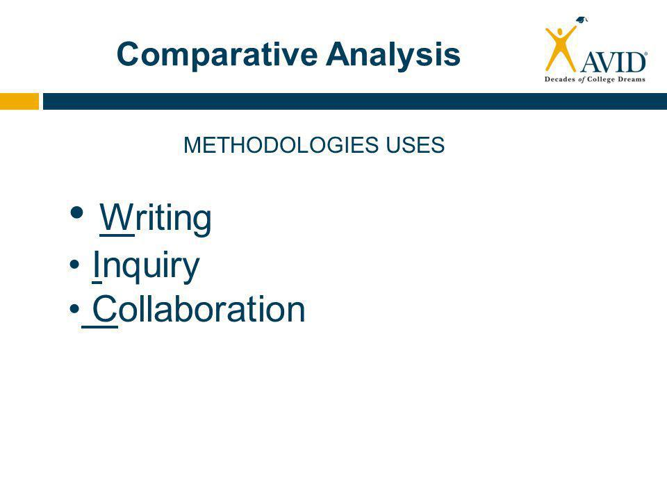 Comparative Analysis METHODOLOGIES USES Writing Inquiry Collaboration