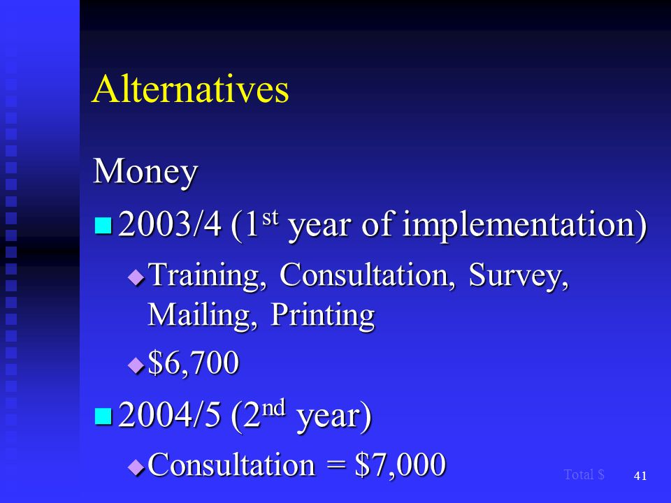 41 Alternatives Money 2003/4 (1 st year of implementation) 2003/4 (1 st year of implementation)  Training, Consultation, Survey, Mailing, Printing 