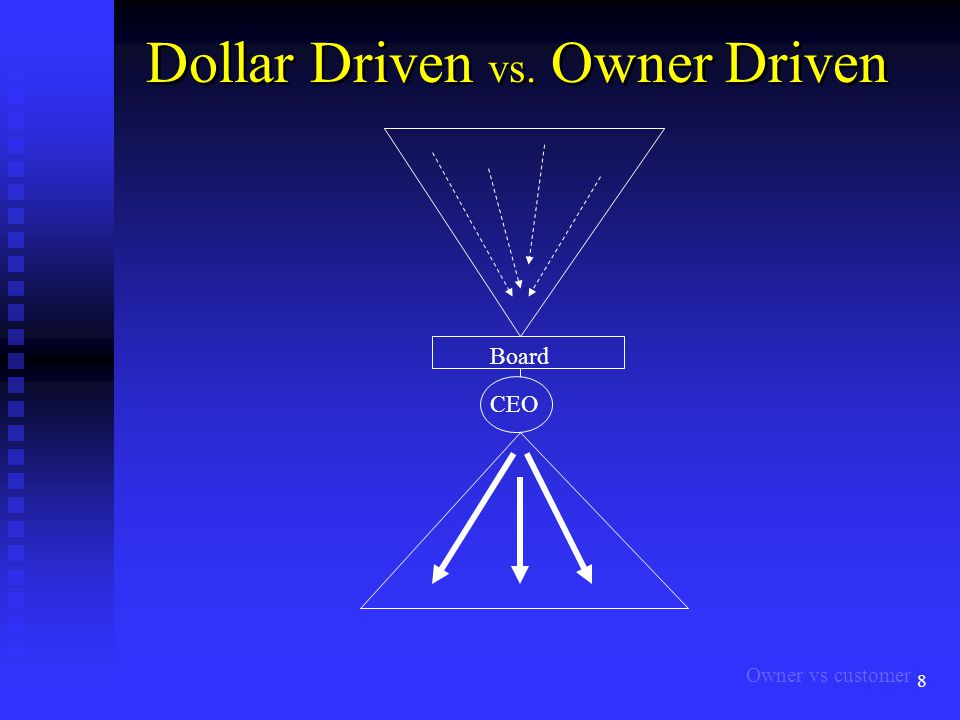 8 Dollar Driven vs. Owner Driven CEO Board Owner vs customer