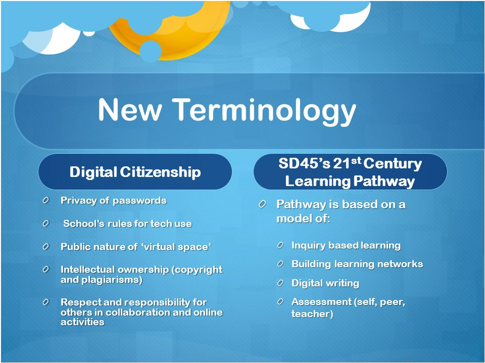 New Terminology Digital Citizenship Privacy of passwords School's rules for tech use Public nature of 'virtual space' Intellectual ownership (copyrigh