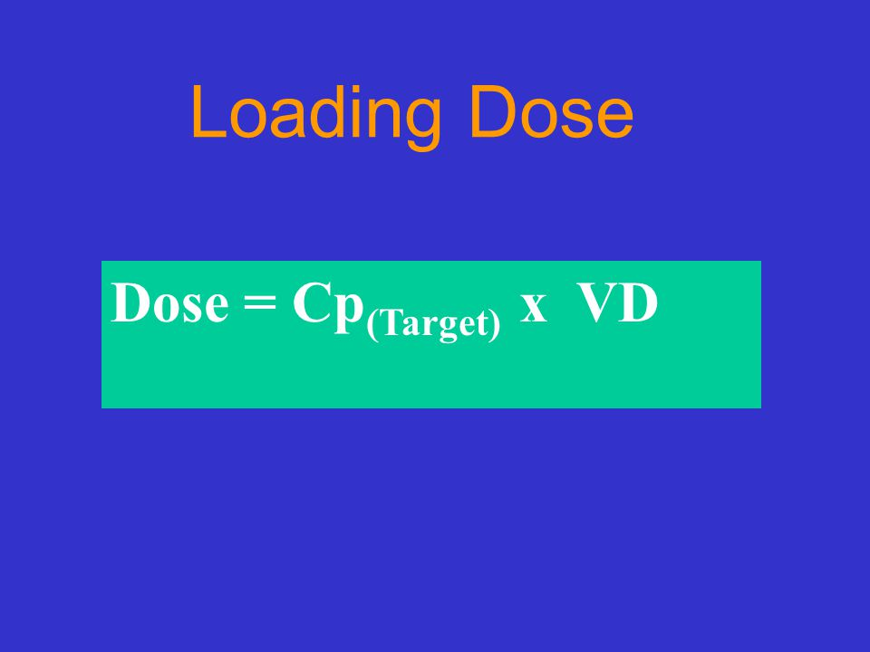 Loading Dose Dose = Cp (Target) x VD