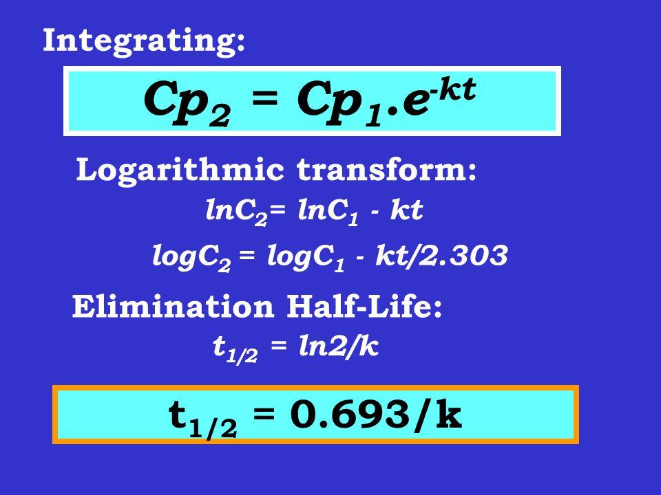 Integrating: Cp 2 = Cp 1.e -kt Logarithmic transform: lnC 2 = lnC 1 - kt logC 2 = logC 1 - kt/2.303 Elimination Half-Life: t 1/2 = ln2/k t 1/2 = 0.693