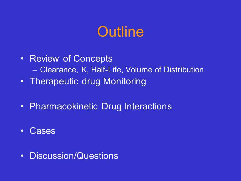 Therapeutic Drug Monitoring Some Principles