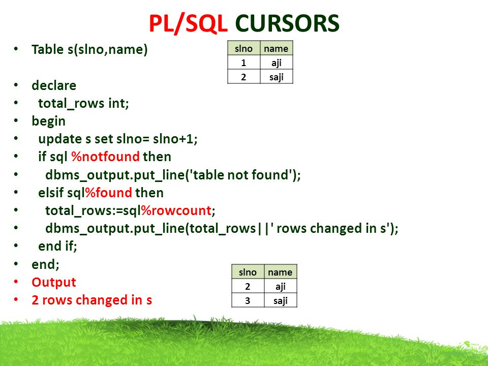 PL/SQL CURSORS Explicit Cursors Explicit cursors are programmer defined cursors for gaining more control over the context area.