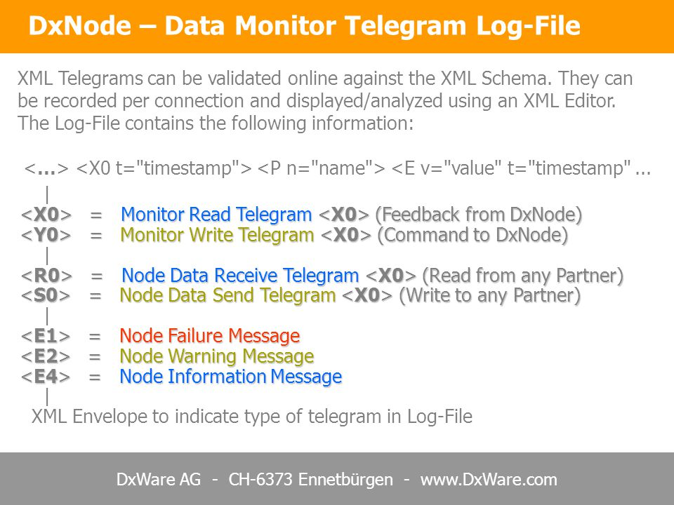 DxWare AG - CH-6373 Ennetbürgen - www.DxWare.com DxNode – Data Monitor Telegram Log-File XML Telegrams can be validated online against the XML Schema.