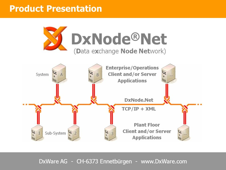 DxWare AG - CH-6373 Ennetbürgen - www.DxWare.com Platform independent network using so called nodes to exchange data between multiple systems Open, neutral communication layer (middleware) with integrated functions as Store&Forward, Redundancy, Data Encryption etc.