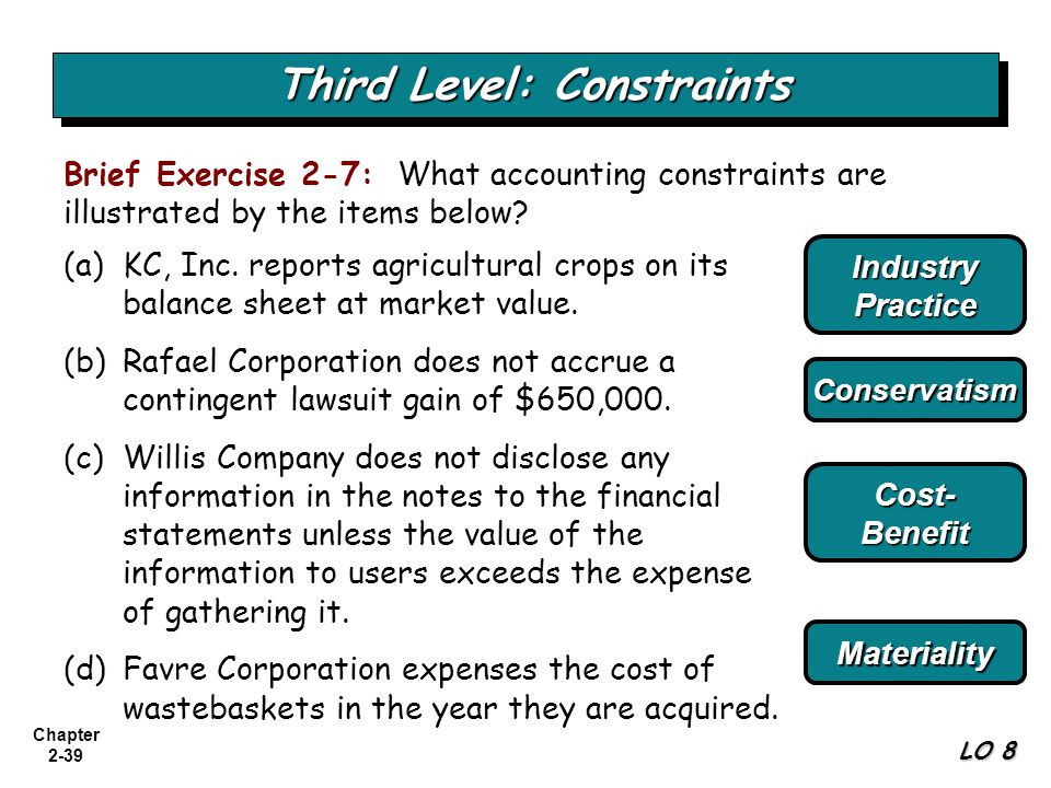 Chapter 2-39 Brief Exercise 2-7: What accounting constraints are illustrated by the items below? (a) KC, Inc. reports agricultural crops on its balanc