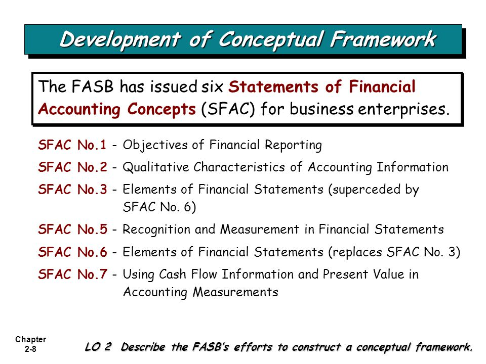 Chapter 2-8 Objective 2 The FASB has issued six Statements of Financial Accounting Concepts (SFAC) for business enterprises. Development of Conceptual
