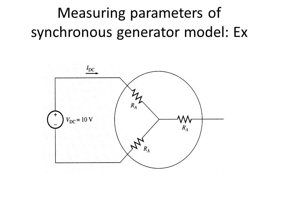 Measuring parameters of synchronous generator model: Ex