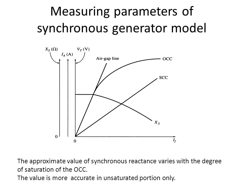 Measuring parameters of synchronous generator model The approximate value of synchronous reactance varies with the degree of saturation of the OCC. Th