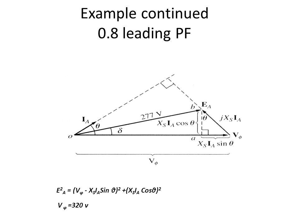Example continued 0.8 leading PF E 2 A = (V φ - X S I A Sin θ) 2 +(X S I A Cosθ) 2 V φ =320 v