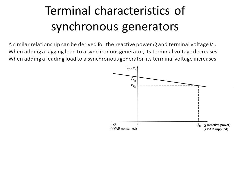 Terminal characteristics of synchronous generators A similar relationship can be derived for the reactive power Q and terminal voltage V T. When addin