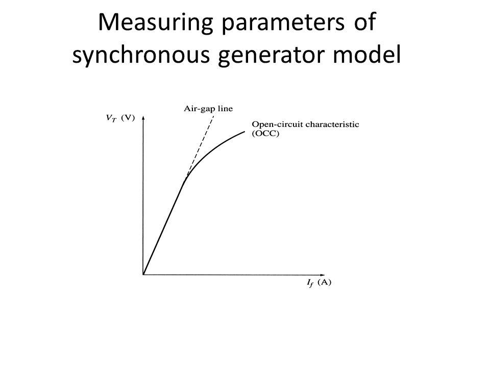 Measuring parameters of synchronous generator model