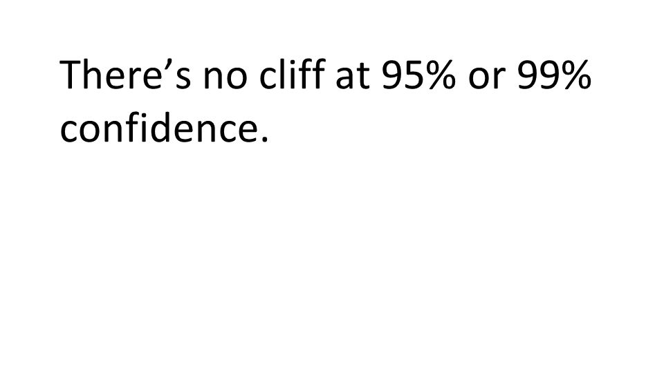 There's no cliff at 95% or 99% confidence.
