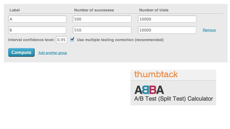4998400 impressions 11.6% - 22.7% interval
