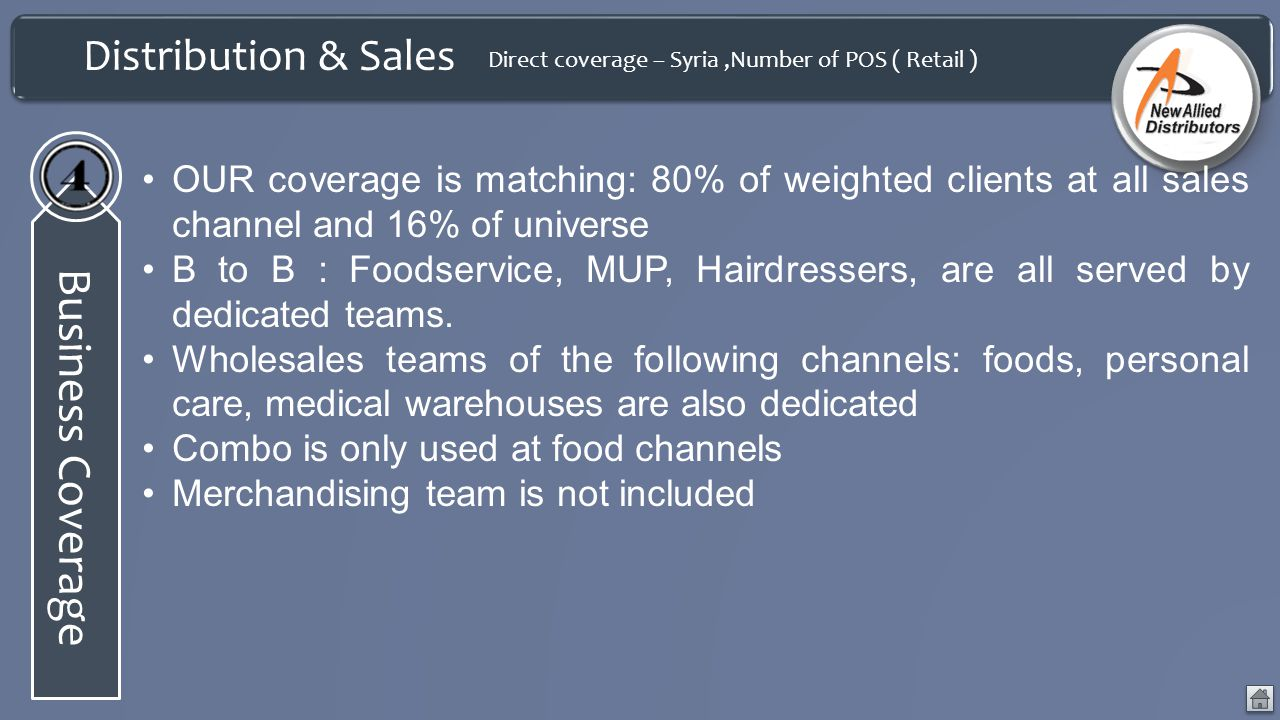 Distribution & Sales Business Coverage Direct coverage – Syria,Number of POS ( Retail ) OUR coverage is matching: 80% of weighted clients at all sales channel and 16% of universe B to B : Foodservice, MUP, Hairdressers, are all served by dedicated teams.