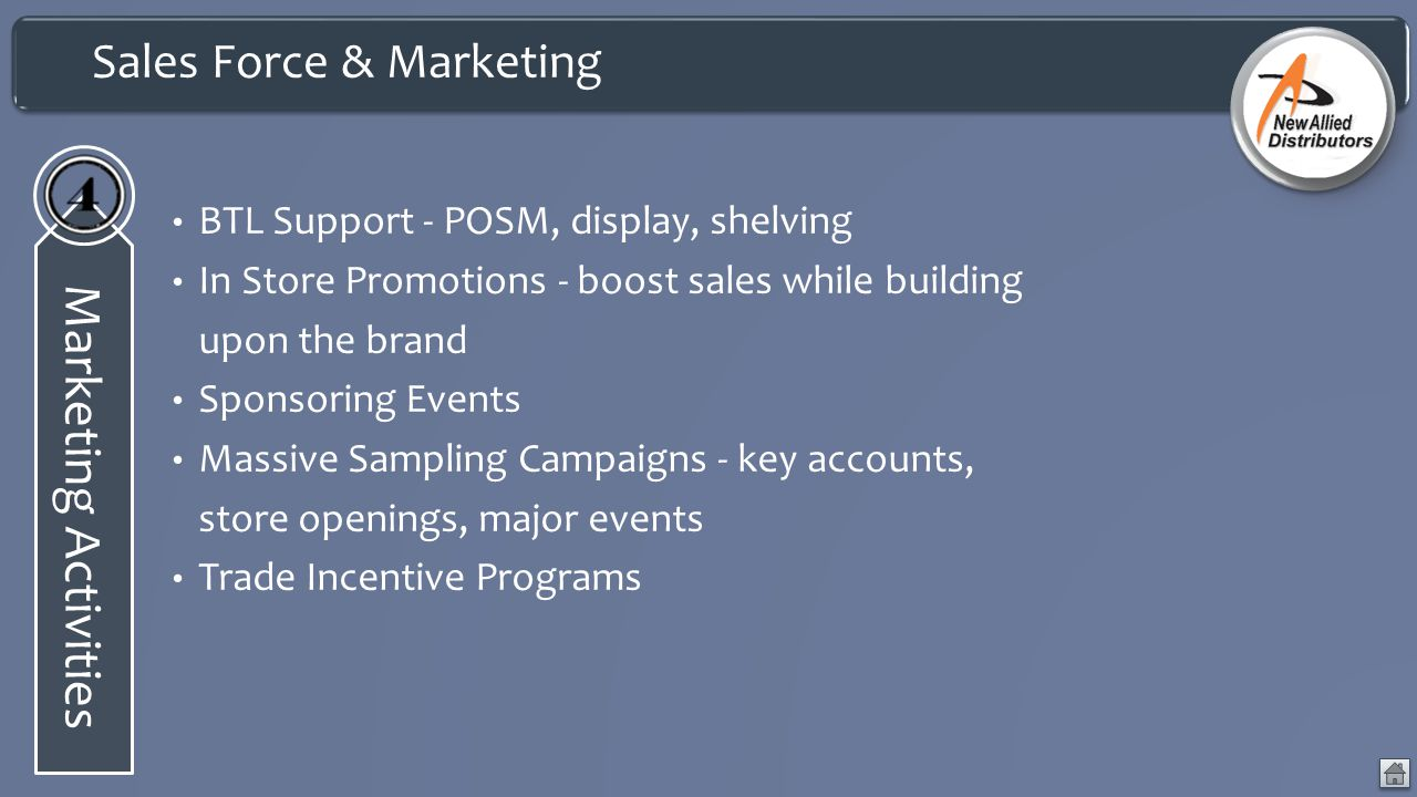 Sales Force & Marketing Marketing Activities BTL Support - POSM, display, shelving In Store Promotions - boost sales while building upon the brand Spo