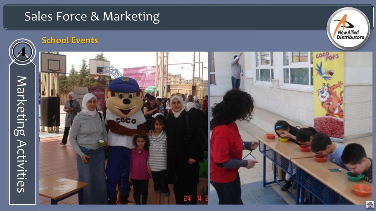Sales Force & Marketing Marketing Activities School Events