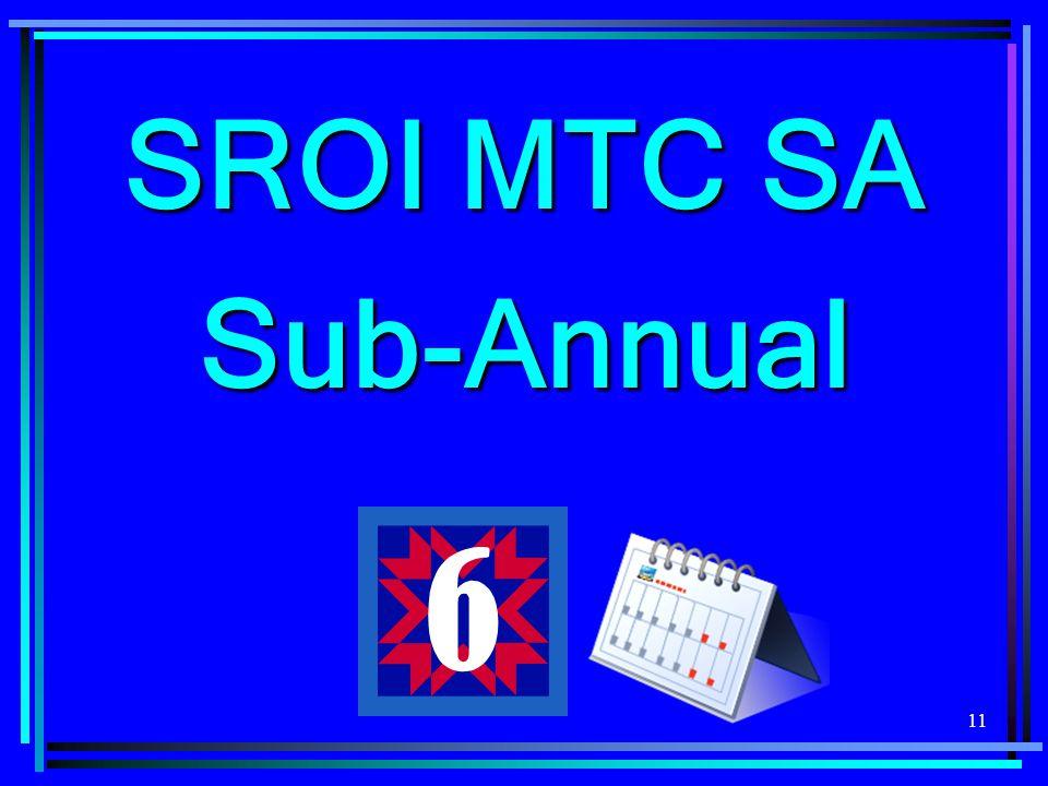 11 SROI MTC SA Sub-Annual