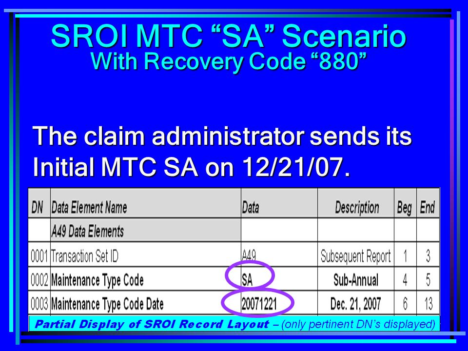 """62 SROI MTC """"SA"""" Scenario With Recovery Code """"880"""" The claim administrator sends its Initial MTC SA on 12/21/07."""