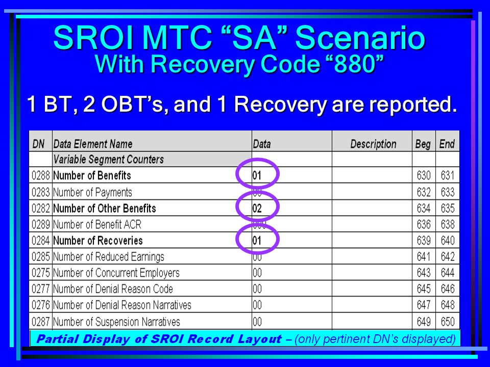 """63 SROI MTC """"SA"""" Scenario With Recovery Code """"880"""" 1 BT, 2 OBT's, and 1 Recovery are reported."""