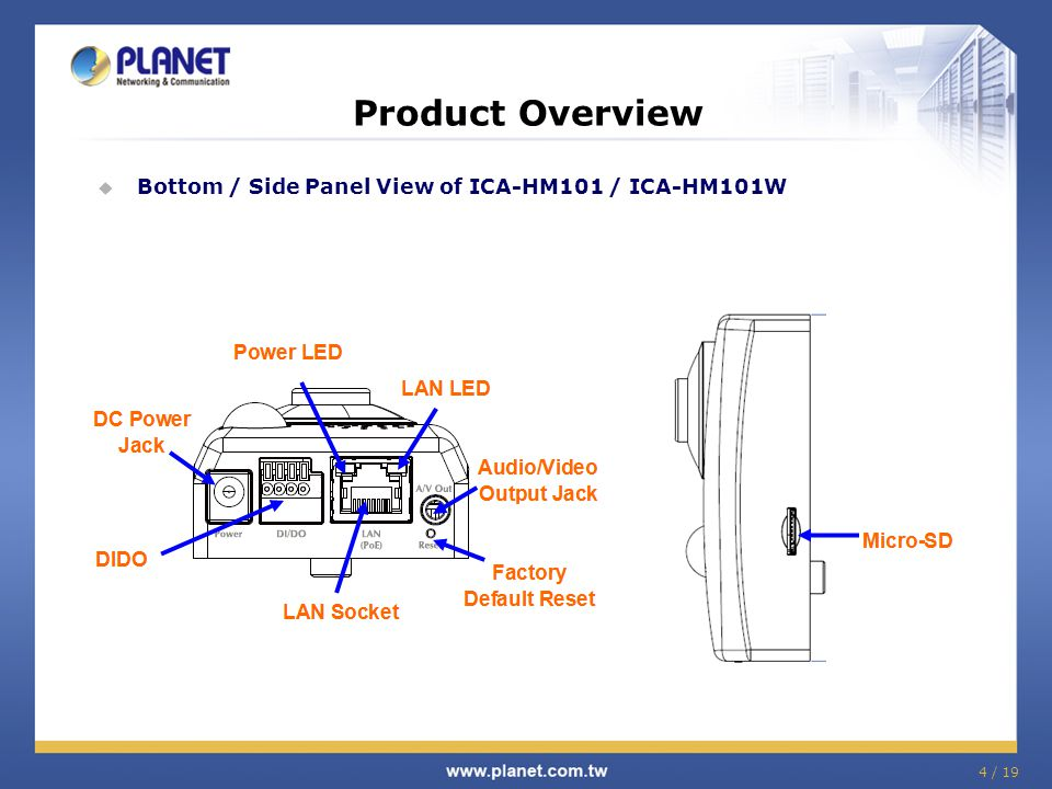 4 / 19 Product Overview  Bottom / Side Panel View of ICA-HM101 / ICA-HM101W