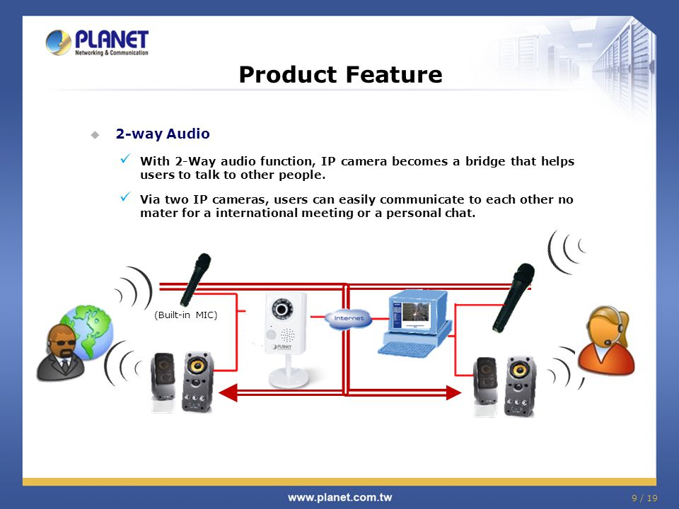 9 / 19 Product Feature  2-way Audio With 2-Way audio function, IP camera becomes a bridge that helps users to talk to other people. Via two IP camera