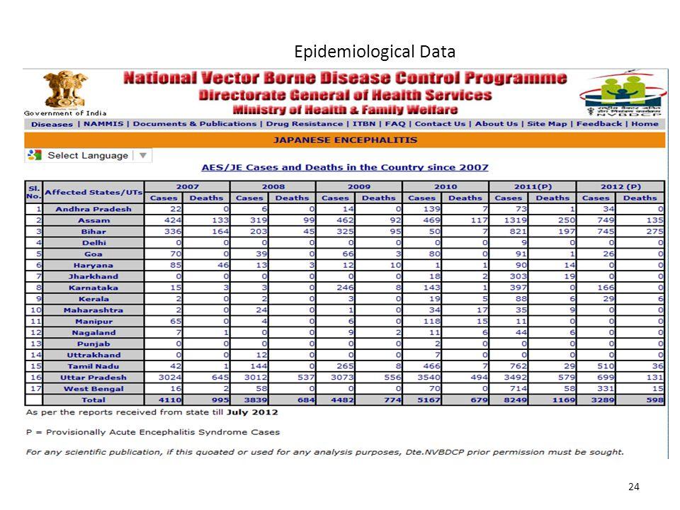 Epidemiological Data 24