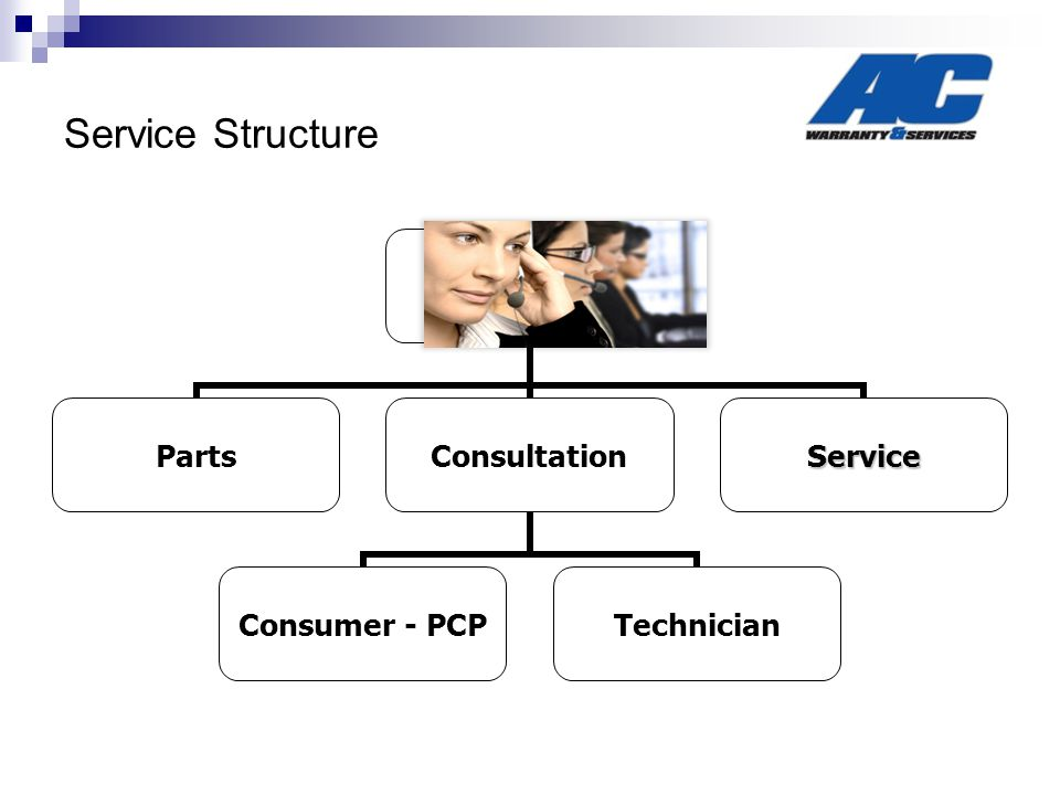 Service Structure