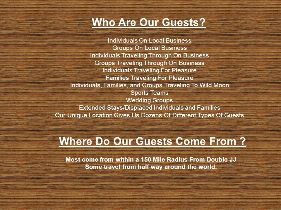 How Do Guests Here About Us.