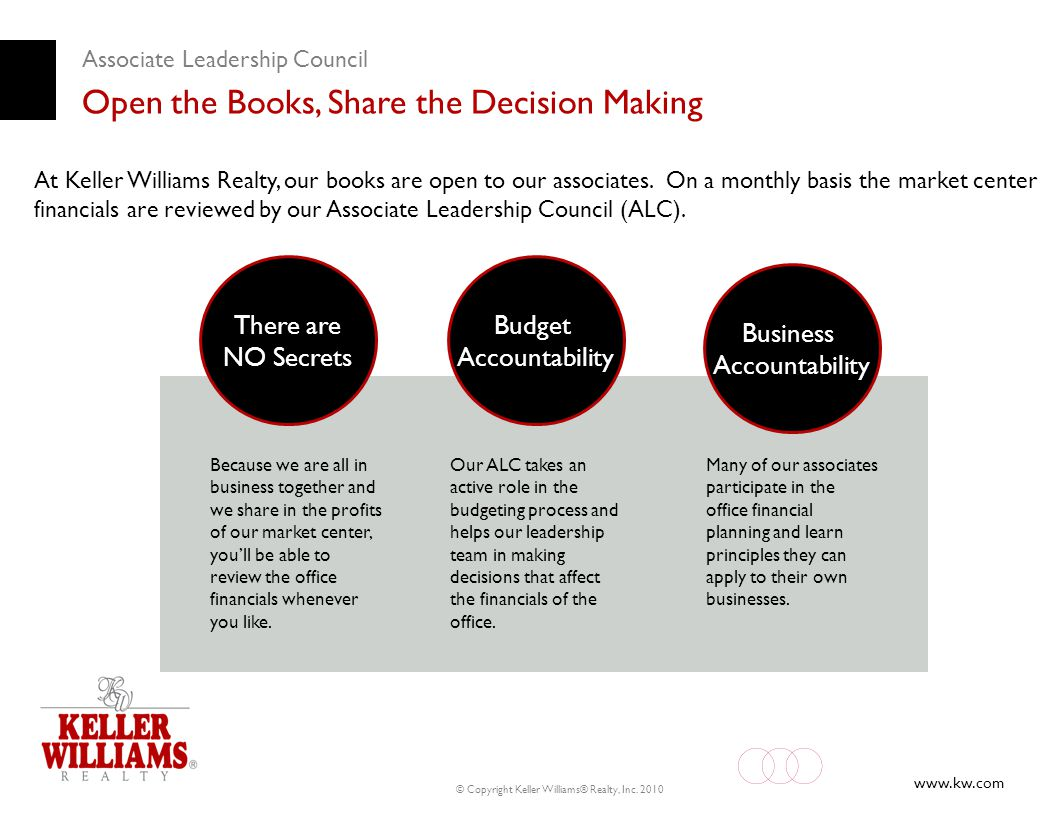 www.kw.com © Copyright Keller Williams® Realty, Inc. 2010 Associate Leadership Council Open the Books, Share the Decision Making At Keller Williams Re