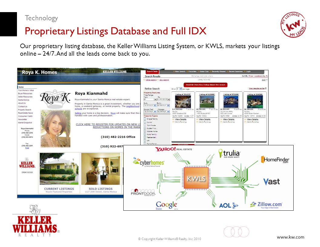 www.kw.com © Copyright Keller Williams® Realty, Inc. 2010 Technology Proprietary Listings Database and Full IDX Our proprietary listing database, the