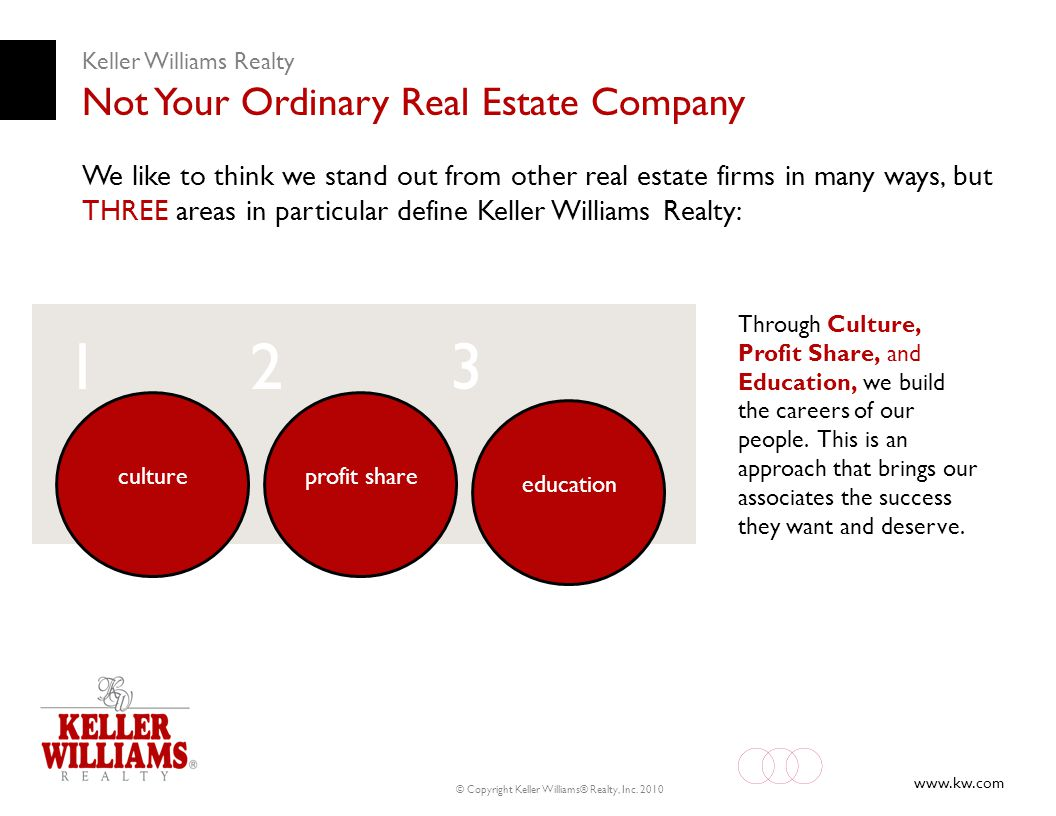 www.kw.com © Copyright Keller Williams® Realty, Inc. 2010 Keller Williams Realty Not Your Ordinary Real Estate Company We like to think we stand out f