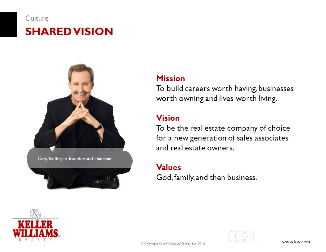 www.kw.com © Copyright Keller Williams® Realty, Inc. 2010 Culture SHARED VISION Mission To build careers worth having, businesses worth owning and liv