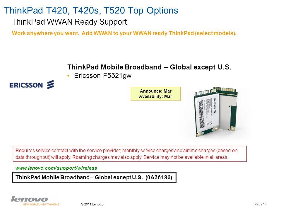 Page 17 © 2011 Lenovo ThinkPad T420, T420s, T520 Top Options ThinkPad Mobile Broadband – Global except U.S.