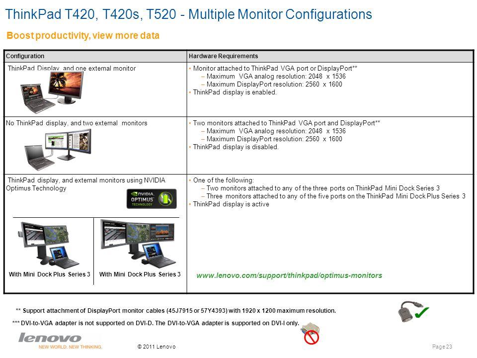 Page 23 © 2011 Lenovo ConfigurationHardware Requirements ThinkPad Display, and one external monitor Monitor attached to ThinkPad VGA port or DisplayPort** – Maximum VGA analog resolution: 2048 x 1536 – Maximum DisplayPort resolution: 2560 x 1600 ThinkPad display is enabled.