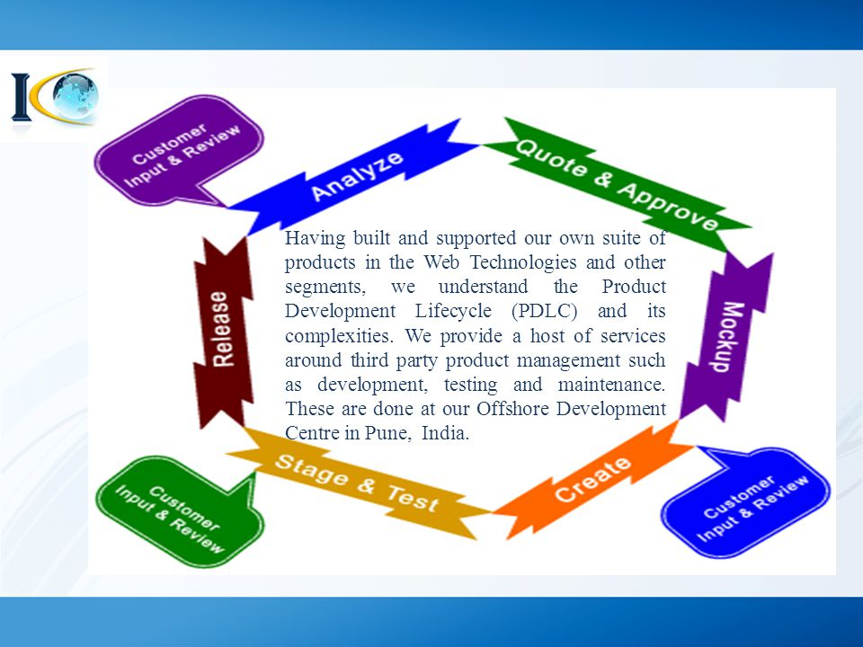 Having built and supported our own suite of products in the Web Technologies and other segments, we understand the Product Development Lifecycle (PDLC