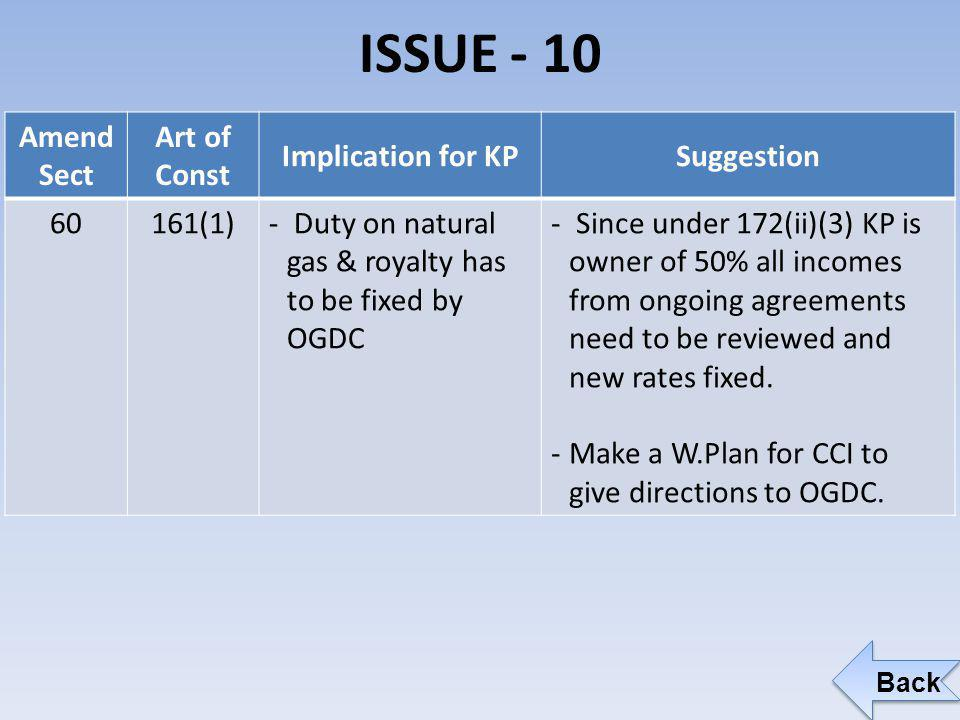 Amend Sect Art of Const Implication for KPSuggestion 60161(1)- Duty on natural gas & royalty has to be fixed by OGDC - Since under 172(ii)(3) KP is ow