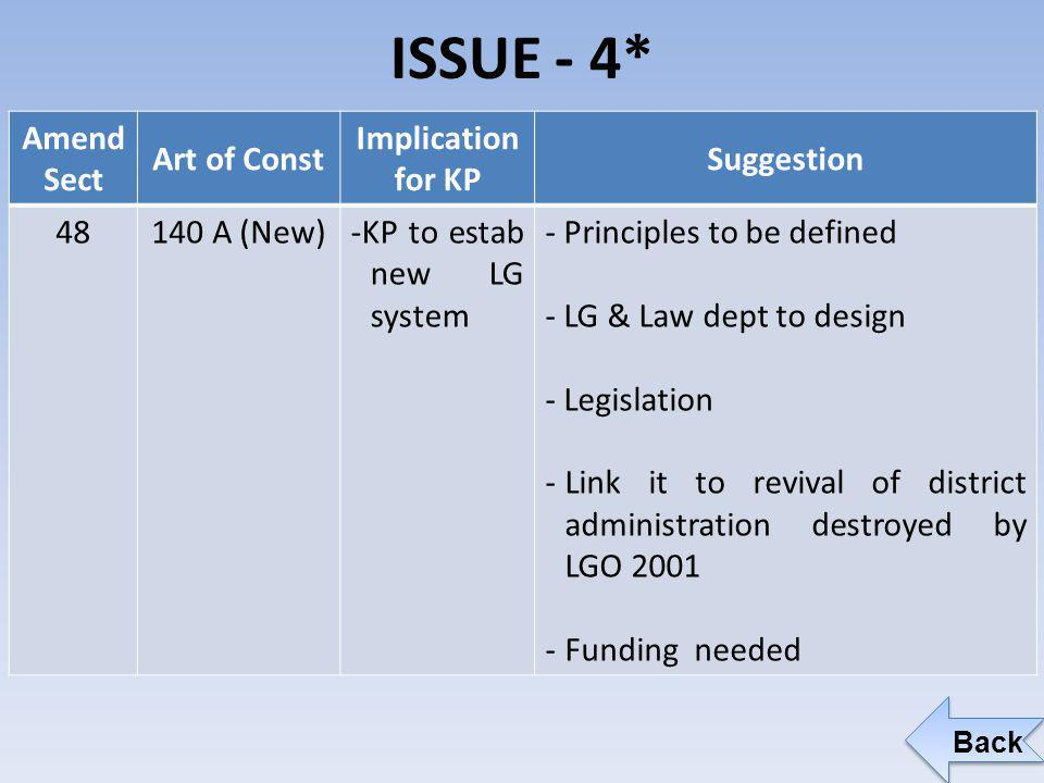 ISSUE - 5 Back Amend Sect Art of Const Implication for KPSuggestion 49142(ii) (c)-KP must move the law quickly in Prov Ass to prevent NA from encroaching -Since 140 A deals with a devolved subject Local Govt.