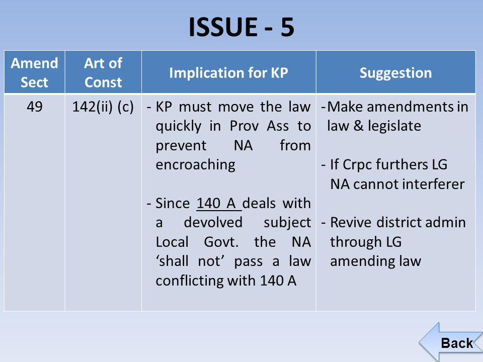 Amend Sect Art of Const Implication for KP Suggestion 49142(iii) (d)-NA cannot make laws for areas not with GoP.