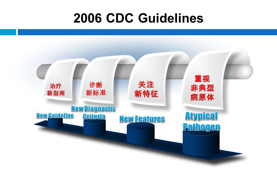 2006 CDC Guidelines 重视非典型病原体 关注新特征 诊断 新标准 治疗新指南