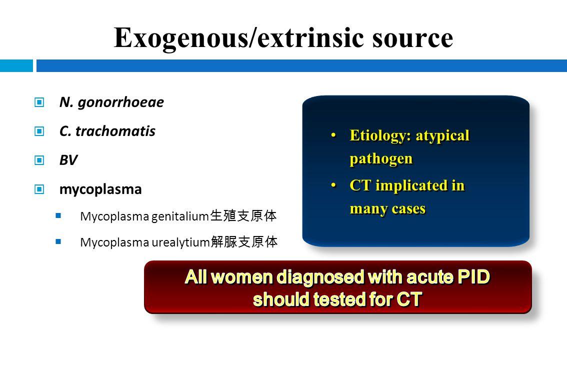 Exogenous/extrinsic source N. gonorrhoeae C. trachomatis BV mycoplasma   Mycoplasma genitalium 生殖支原体   Mycoplasma urealytium 解脲支原体 Etiology: atypi